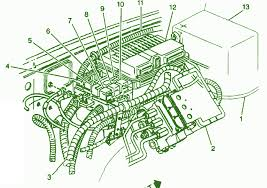 1996 gmc sierra fuse box diagram 1996 image wiring fuse box diagram 96 gmc fuse auto wiring diagram schematic on 1996 gmc sierra fuse box