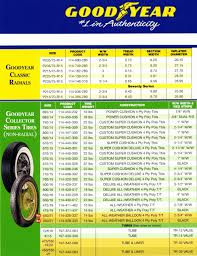 gallery of motorcycle tire size chart inspirational tire sizes explained