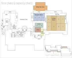 office planning tool. Office Planning Tool S