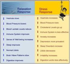 Stress Management Hypnosis