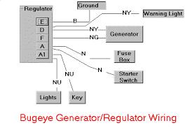 bugiii s tech page bugeye dynamo wiring diagram
