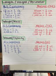 Metric And Customary Conversions Anchor Chart Math