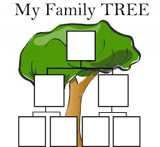 Family Tree Chart Pdf 7 Free Family Tree Template Pdf Excel Word Doc How