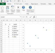 Apply Custom Data Labels To Charted Points Peltier Tech Blog