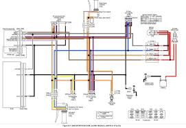 1992 harley davidson sportster wiring diagram wiring diagram 1992 harley sportster wiring diagrams image about