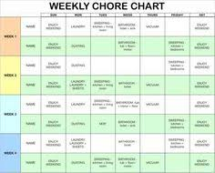 Printable Family Chore Charts Template Home Pinterest Family