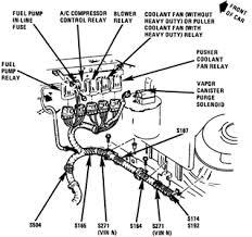 1996 lesabre fuse diagram 1996 wiring diagrams