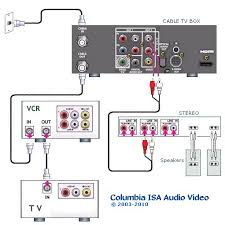 hookup diagrams hdtv vcr connections smart tv hdtv this hookup diagram shows vcr and older tv set a stereo sound system for richer audio than tv speakers can provide the channels are changed on the