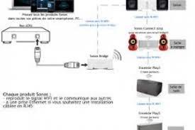 sonos multi room wiring diagram wiring diagram focal ps 165 f3 at Focal Wiring Diagram