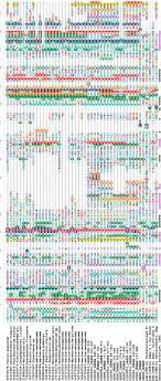 A Widespread Peroxiredoxin Like Domain Present In Tumor