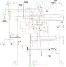 harley davidson flh wiring diagram wiring diagrams best harley davidson forums harley davidson wiring diagram manual harley davidson flh wiring diagram