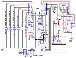 2008 jeep wrangler stereo wiring diagram 2008 2006 jeep wrangler radio wiring diagram images on 2008 jeep wrangler stereo wiring diagram