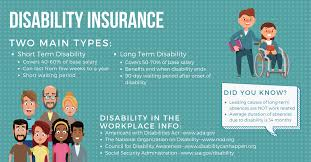 Short Term Disability Disability Insurance And Why You Need It Connecticut