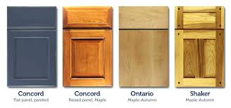flat panel cabinet door styles. Cabinet Door Styles Pictures Kitchen . Flat Panel Shaker