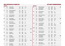Boston College Depth Chart For Virginia Tech Game