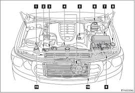 Toyota Land Cruiser: Engine compartment - Do-it-yourself maintenance ...