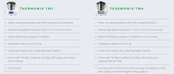 Thermomix Comparison Chart Exploring The New Thermomix Tm6 New Functions And
