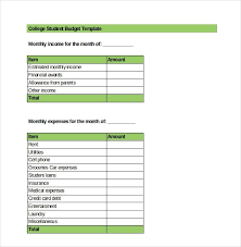 Mint Budget Template Excel Business Budget Template Recent Mint Bud Template Unique