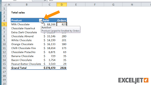 from the video how to sort a pivot table by value