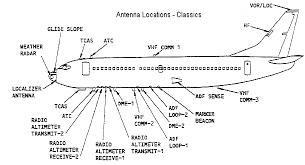 boeing 777 diagram antenna data wiring diagram blog communications boeing 777 electrical schematic boeing 777 diagram antenna