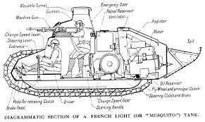 the famous renault ft gallery