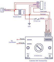 ge ecm motor wiring diagram ge wiring diagrams cars ge ecm motor wiring diagram wiring diagram