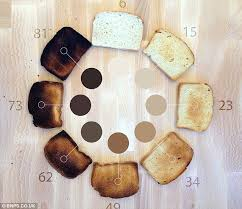 Toast Chart No More Burnt Toast Student 21 Invents An Ingenious