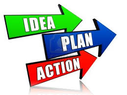 Image result for plan pics