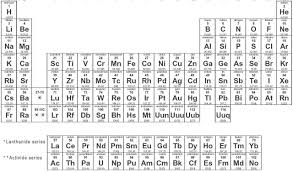 gallery periodic table with atomic mass not rounded