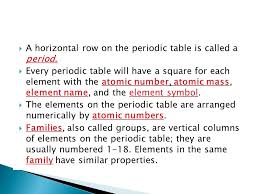 Take article periodic table read and answer question in Isn ...