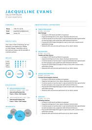 Digital Resume Format Awesome How To Write A Digital Marketing
