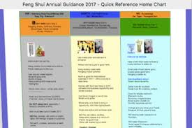 Feng Shui Made Simple 2019 Soqi News 6