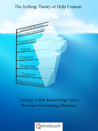 iceberg theory x png t  a visual representation of the iceberg theory of help content