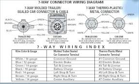 7 way trailer plug wiring diagram starpowersolar us 7 way trailer plug wiring diagram dodge 7 way trailer plug wiring diagram info ripping ram