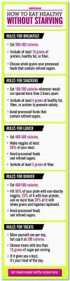 Diet Food Chart For Weight Gain Post Workout Meal What You Need To Eat To Boost Your