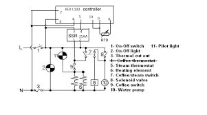 pid rex c100 connecting problems classic pid png
