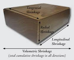 Wood Stability Chart Dimensional Shrinkage The Wood Database