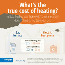 Bc Hydro Organization Chart Gas Vs Electricity Comparing Home Heating Costs In B C