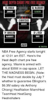 Depth Chart Miami Heat Heat Depth Chart Pre Free Agengy Pg Dragic Johnson Sg