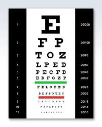 Snellen Eye Chart 20x26 Eye Chart Chart Chakra Chart