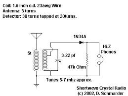 radio diagram radio auto wiring diagram ideas dave s homemade radios crystal schematic selector on radio diagram
