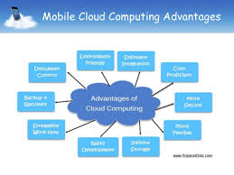 cloud computing essay cloud computing essay essay zocze top bcloud zimbra sugar crm