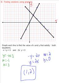 b finding solutions using graphing
