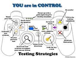 Icontrol Testing Strategies Game Controller Anchor Chart