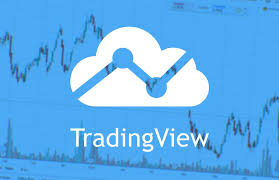 Tradingview How To Use Guide For Bitcoin And Crypto Traders
