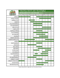 Whats In Season Chart Seasonal Produce The Best Value For Your Money And Health