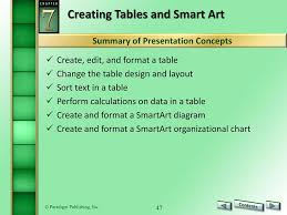 How To Draw An Organizational Chart In Word 2010 Benchmark Series Microsoft Word 2010 Level 1 Ppt Download