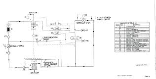 Coleman Electric Furnace Wiring Diagram   Westmagazine furthermore Coleman Mobile Home Furnace Schematics   Wiring diagram additionally Coleman Electric Furnace Wiring Diagram   wikiduh in addition Coleman Electric Furnace Wiring Diagram Roc Grp Org 19 2 further Awesome Coleman Electric Furnace Wiring Diagram Showy Central Eb15b further  also Coleman Furnace Schematic   Schematic Wiring Diagram • in addition Coleman Mobile Home Gas Furnace Wiring Diagram S le   Wiring moreover Electric Furnace Wiring Diagram Sequencer – wildness me besides  besides . on coleman electric furnace wiring diagram