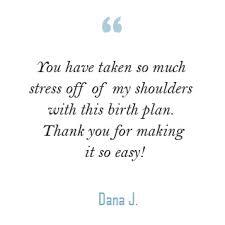 Easy Birth Plan Visual Birth Plan