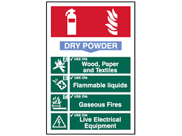 dry powder fire extinguisher sign fs1920 label source Fuse Box Fire Extinguisher Label dry powder fire extinguisher sign Fire Extinguisher Instruction Label